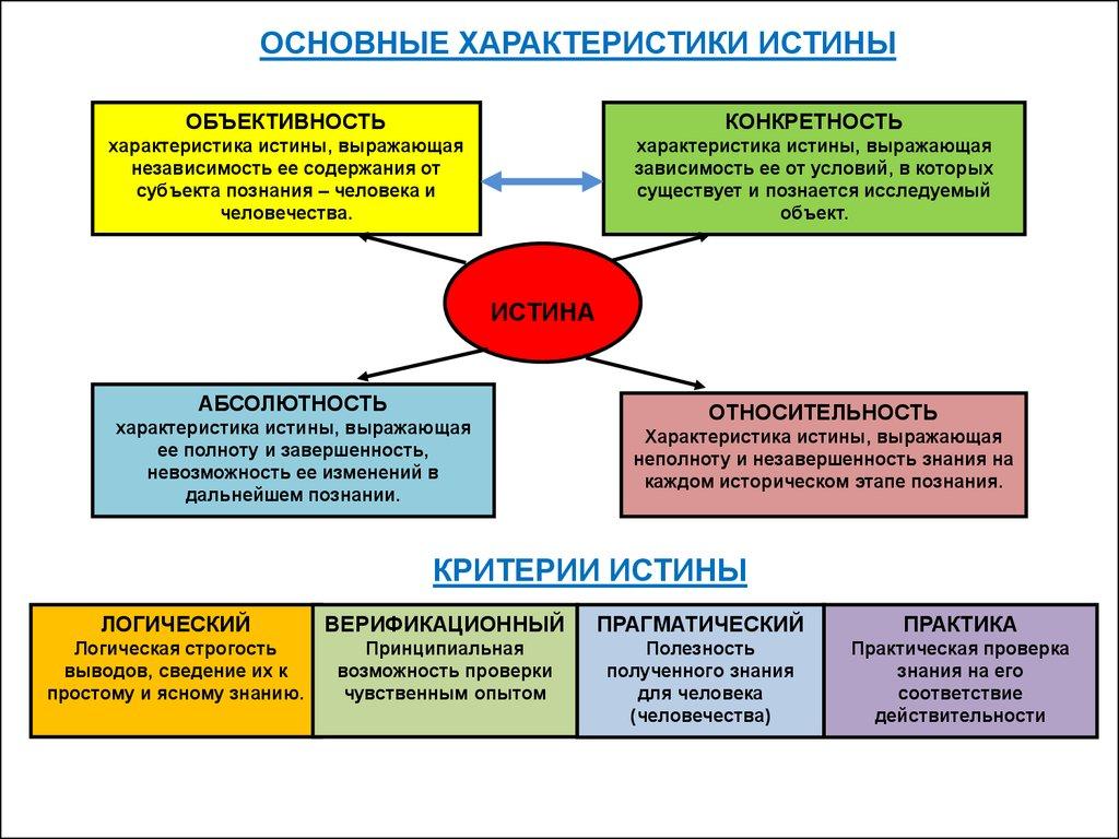 Лекция по философии - f7