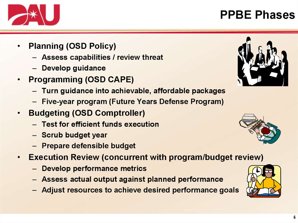 Planning Programming Budgeting And Execution Ppbe