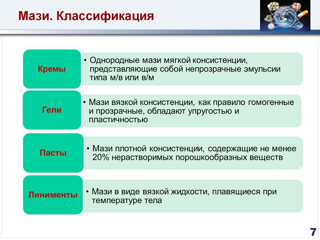 vo-vremya-lecheniya-vaginalnimi-svechami-nado-vozderzhanie
