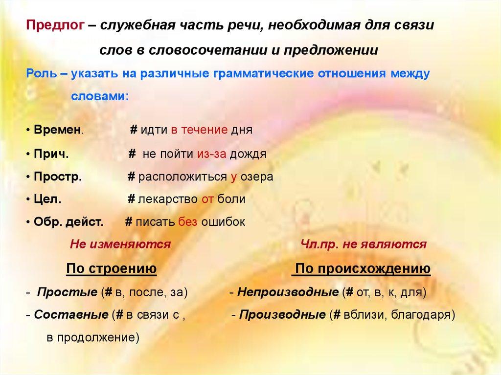 синтаксис лекарство от паразитов