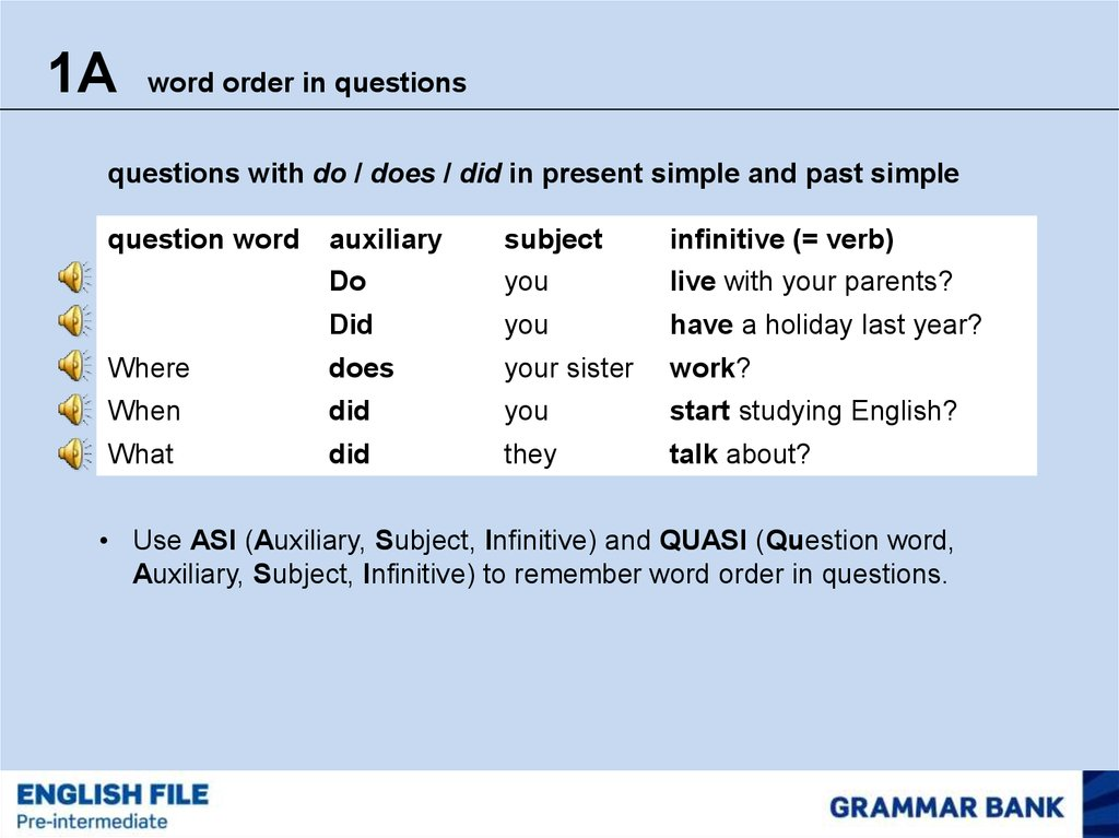 Word Order in Positive Sentences