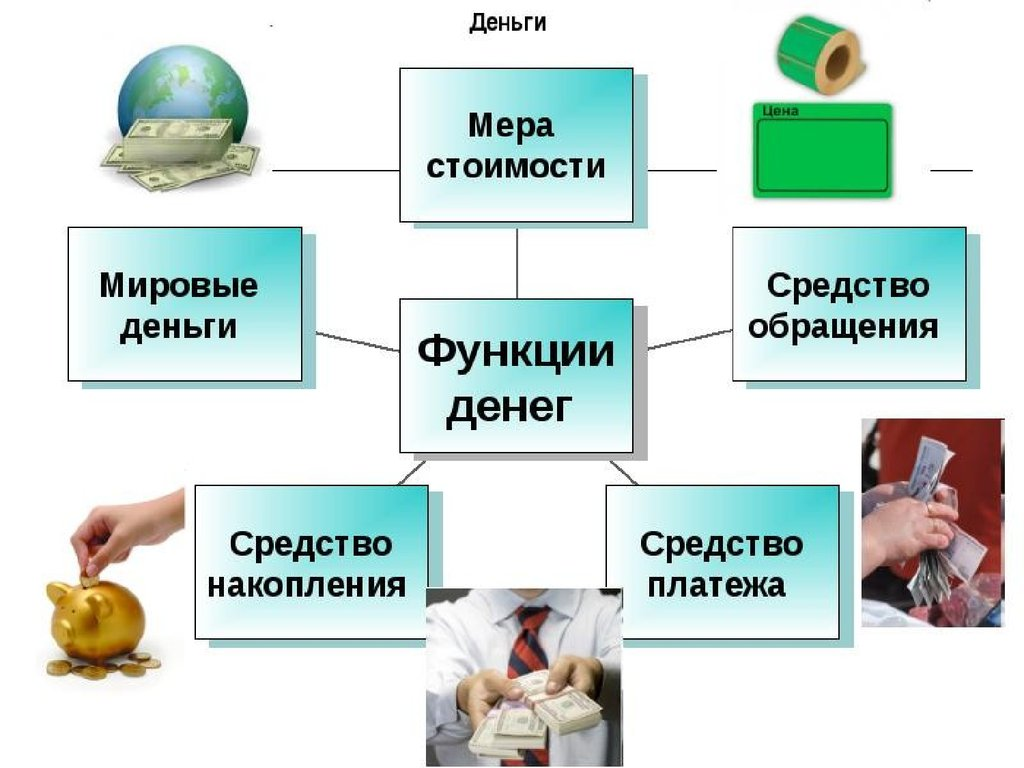 """Подготовка к гиа по обществознанию """"экономика (часть 2)""""."""