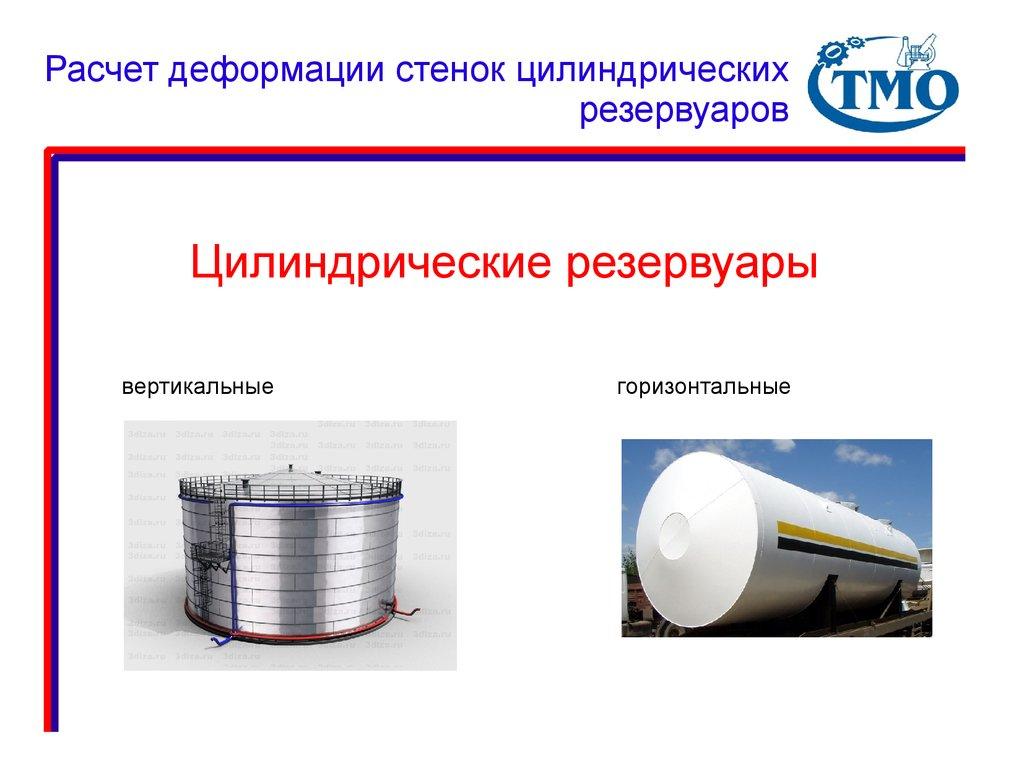 презентация давления жидкости на дно и стенки сосуда