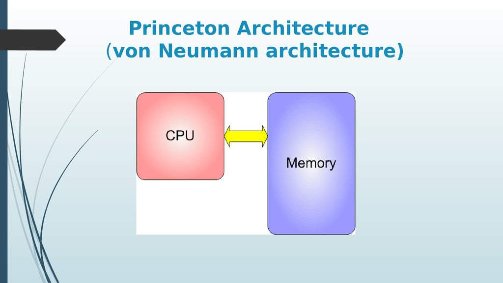 Lecture 5 memory accesses and memory management swapping for Architecture von neumann