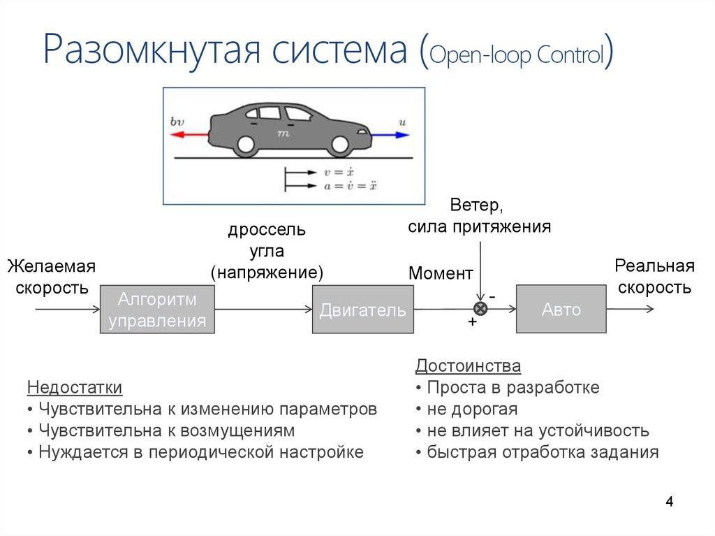 read Англо русский словарь по оптике
