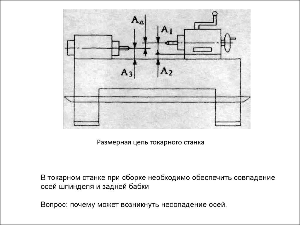 Прикладная механика  prikladmehru