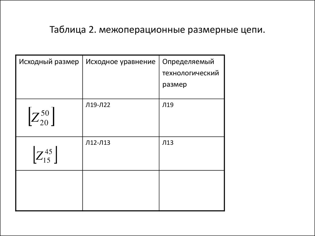 Справочник конструкторамашиностроителя Лакокрасочные