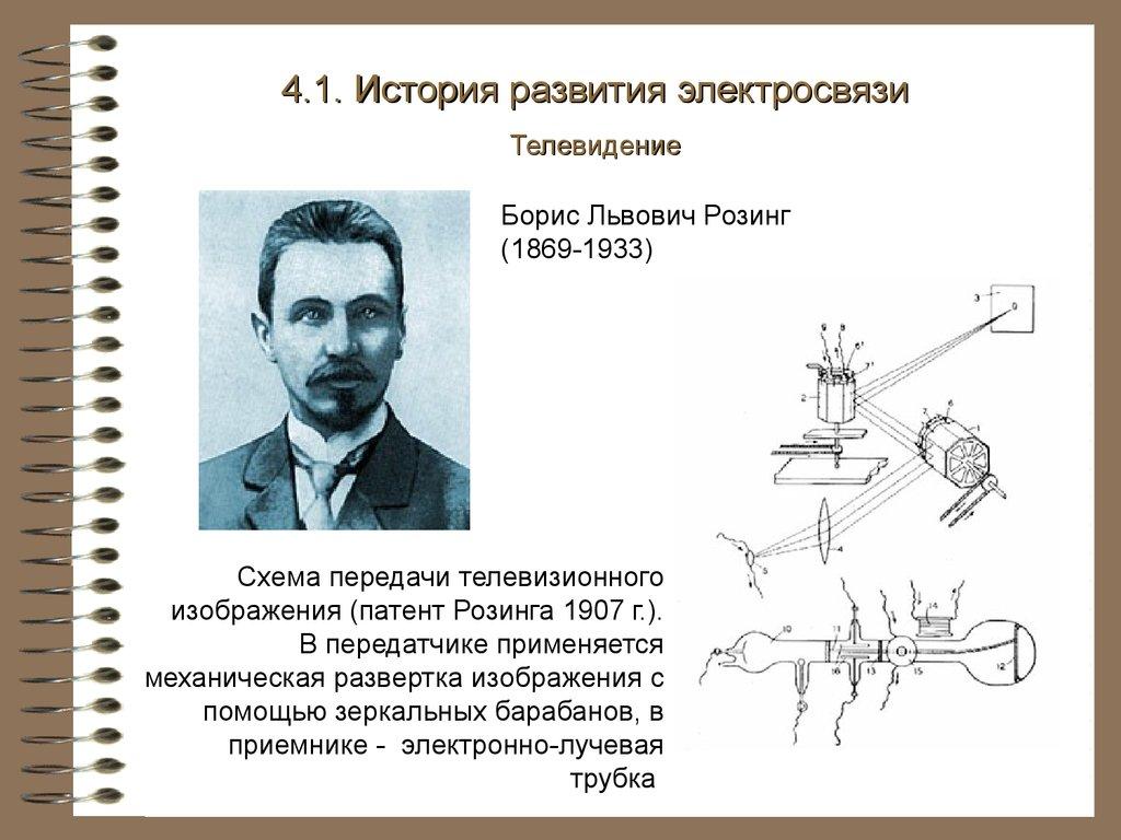 схема по физике про маркони