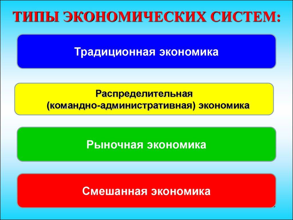 типы экономических систем 9 класс