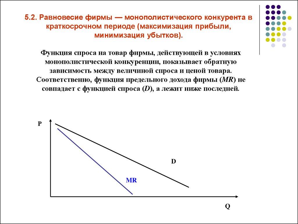Воробьев Экономическая Теория 2010 Купить