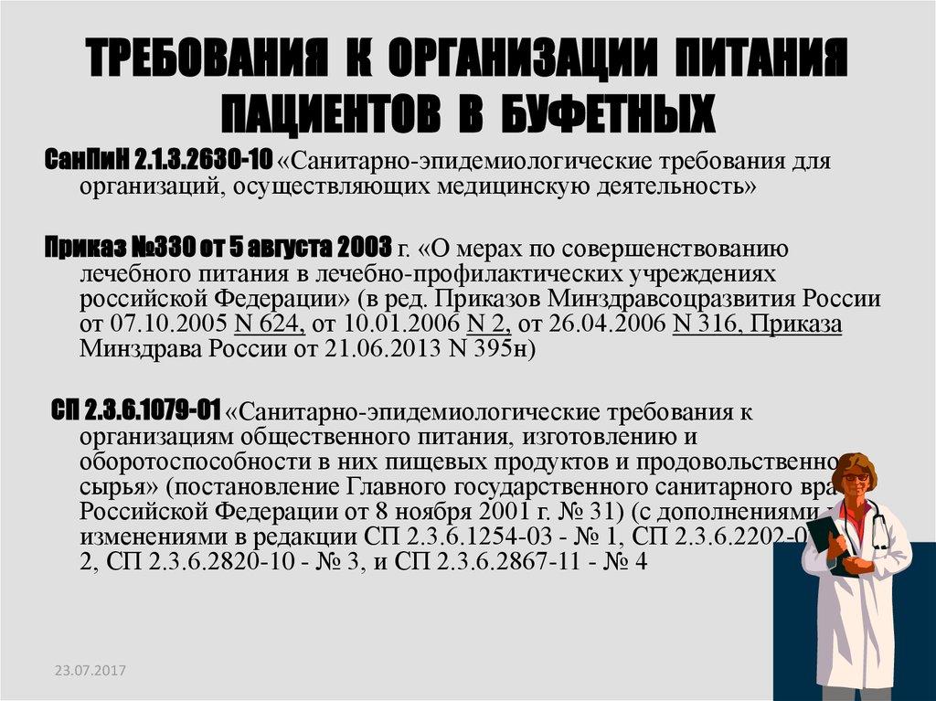 Отзывы вороновская больница дзм г москвы