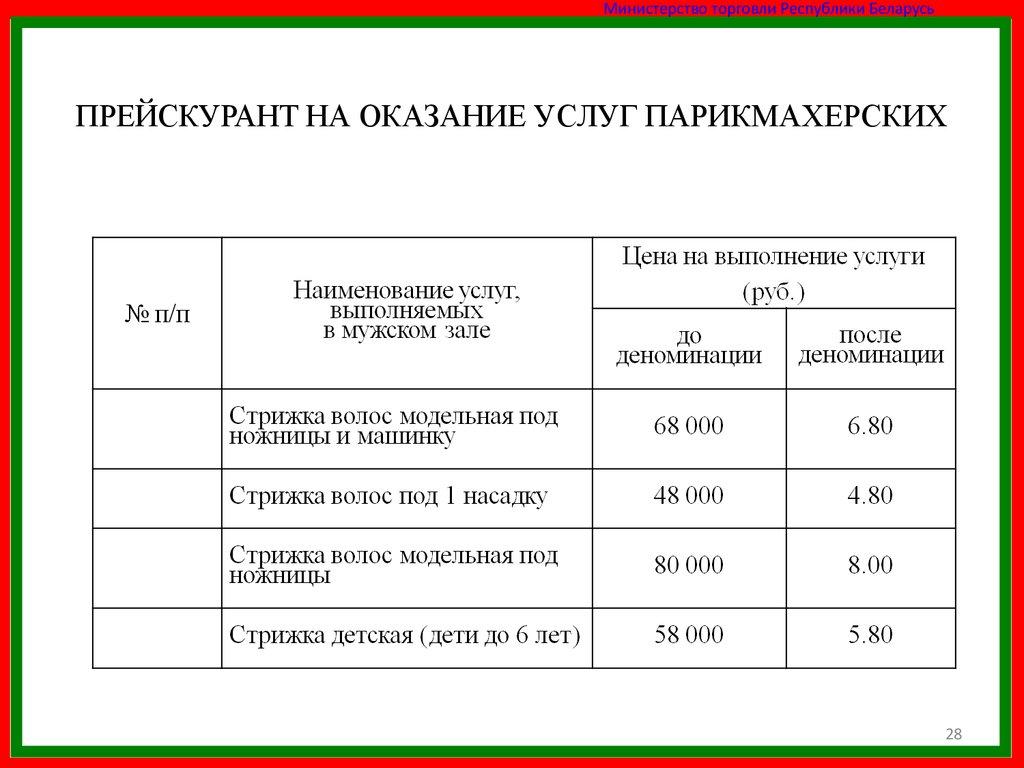 Прейскурант Цен Образец Рб - фото 5