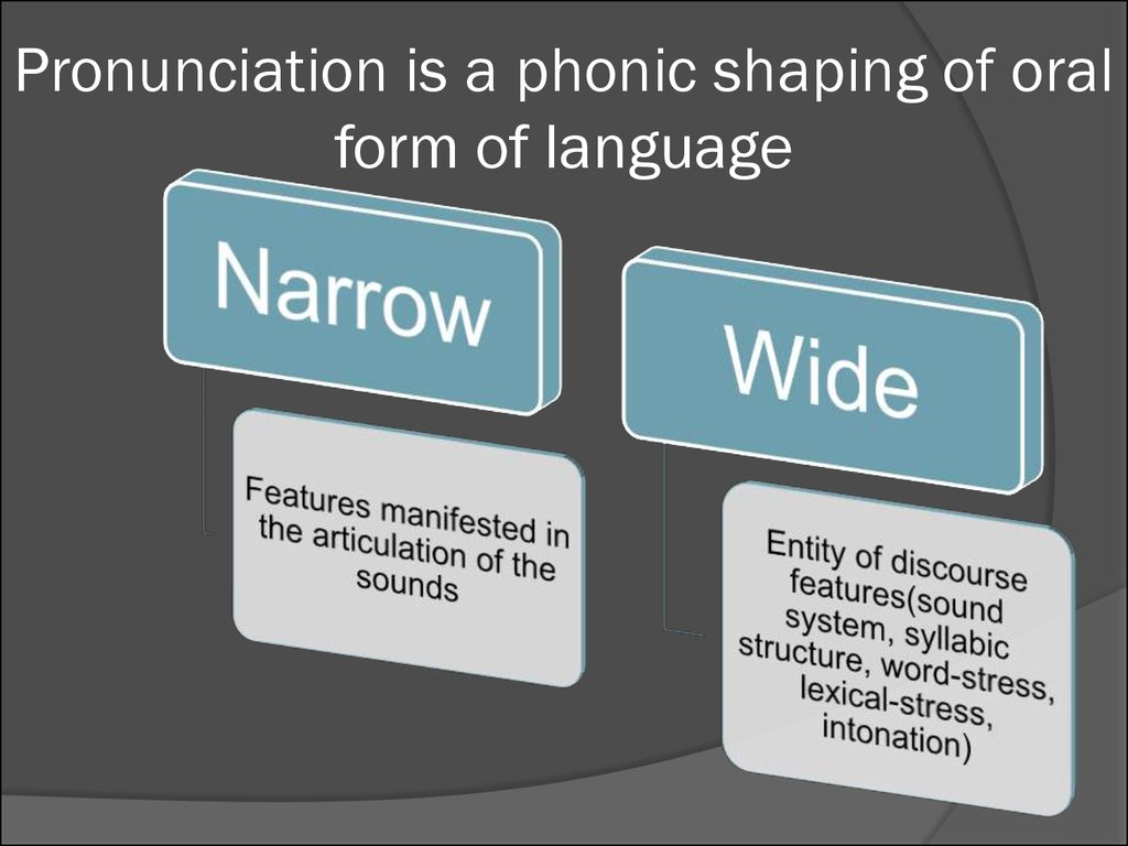 phonetics phonology and verbal structure Linguistics (ling) catalog home / a-z courses /  covers the development of a first phonology, syntax,  topics include segmental phonetics, syllable structure,.