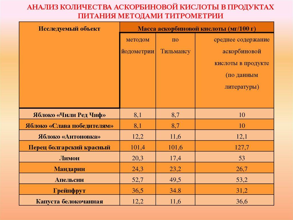 Методические рекомендации по разработке проекта нормативов