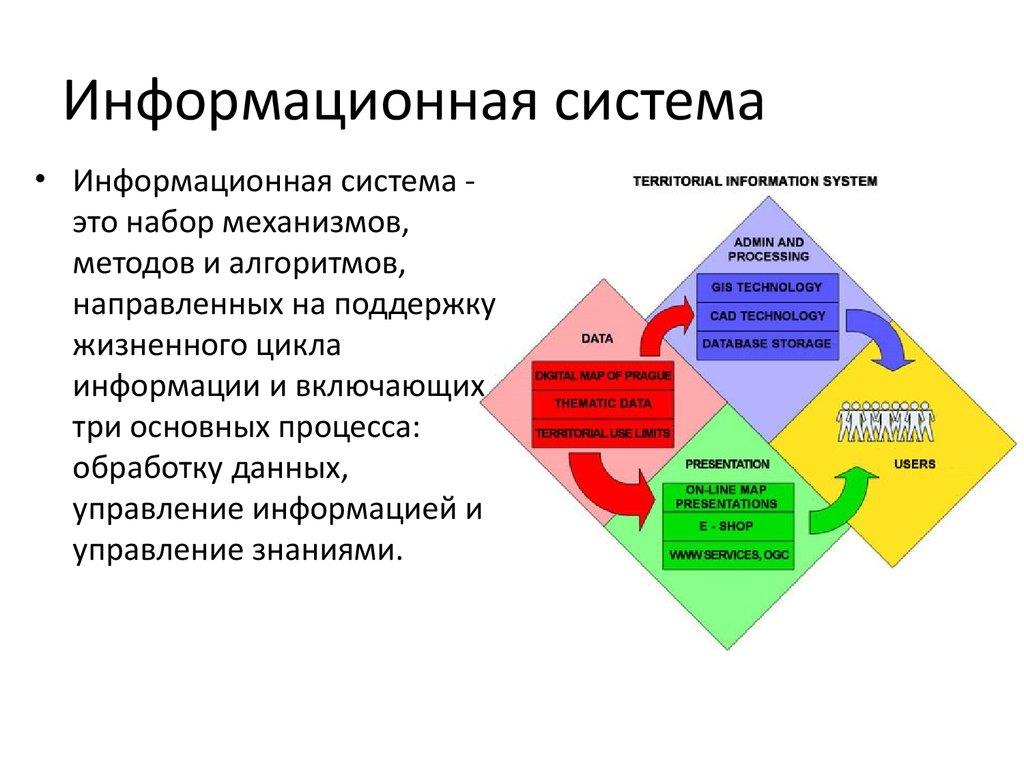 Программное обеспечение и корпоративные системы