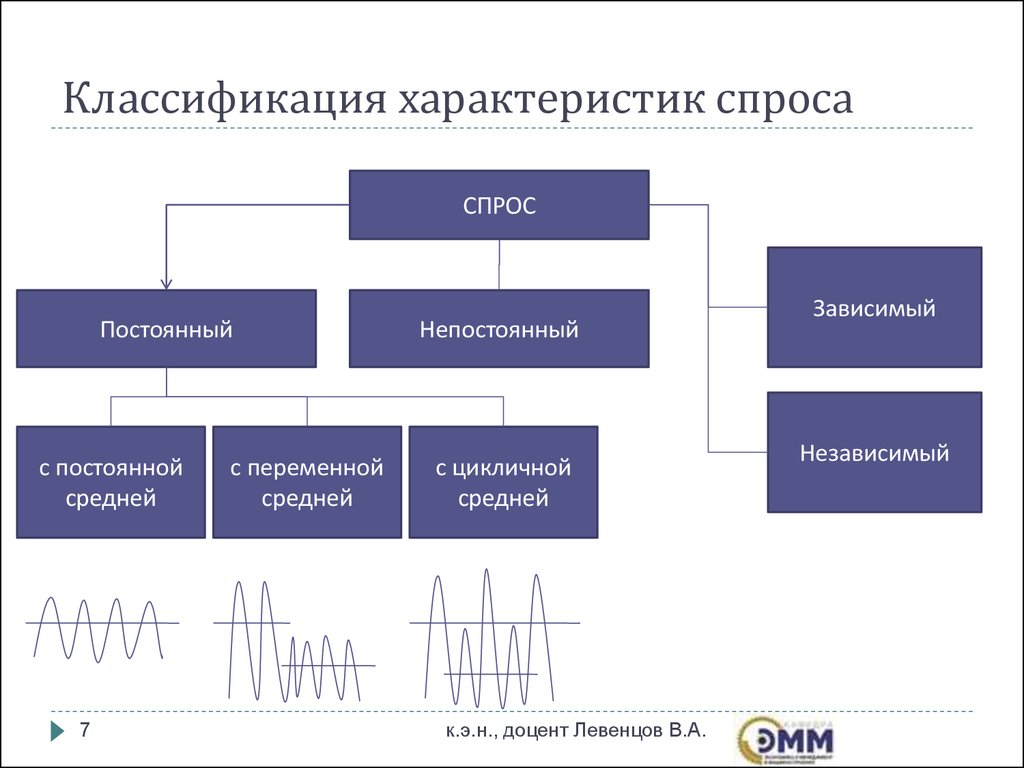 Курсовая работа Особенности организации сервисного обслуживания  Сервисное предприятие реферат