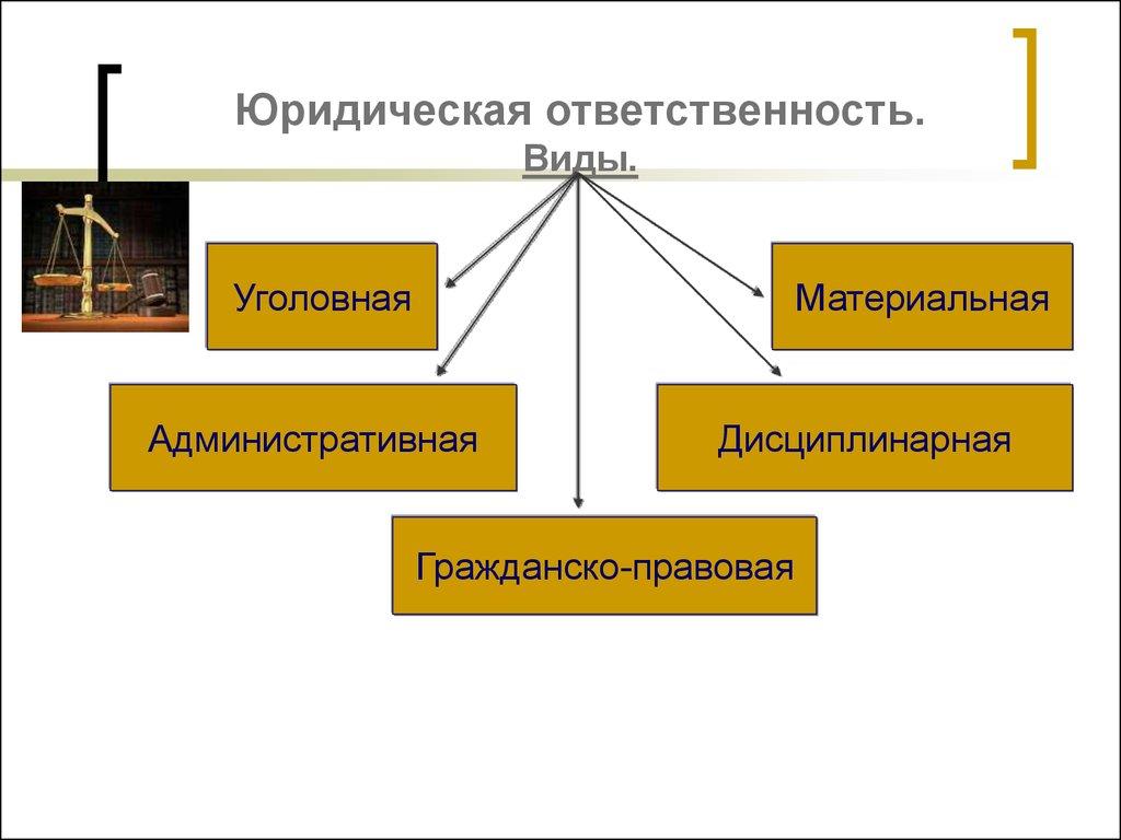 Кадровое обеспечение Арбитражный суд Пермского края