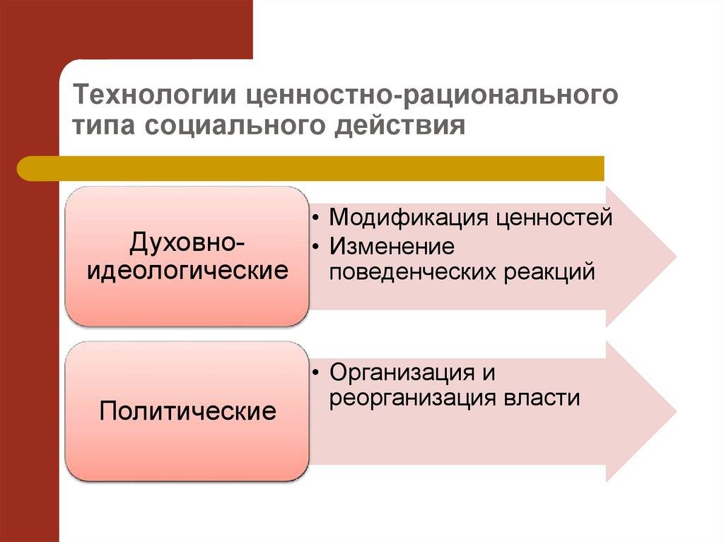 Социальное управление курсовая  Официальный сайт