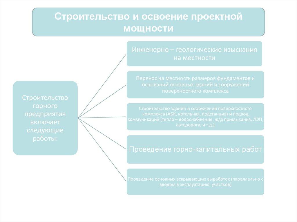 Договорное представительство в гражданском процессе курсовая  Описание договорное представительство в гражданском процессе курсовая подробнее