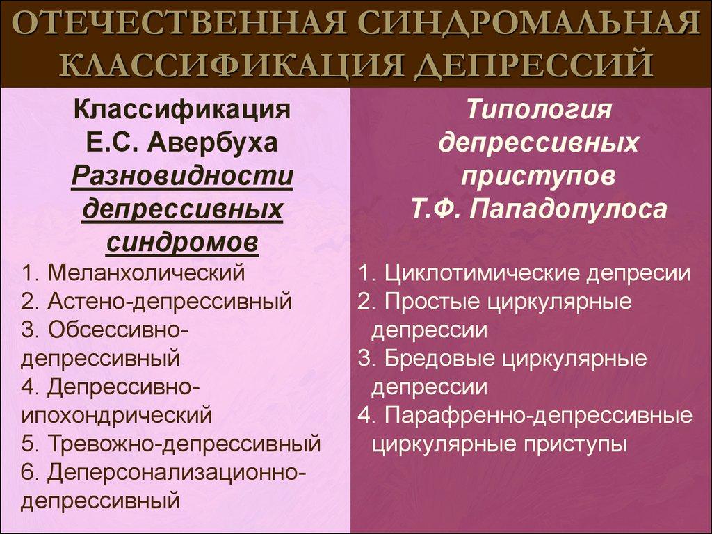 Виды и психология стресса - tsuslikru