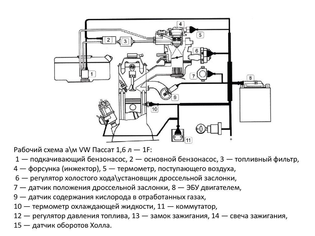 регуляторы топливных систем схема