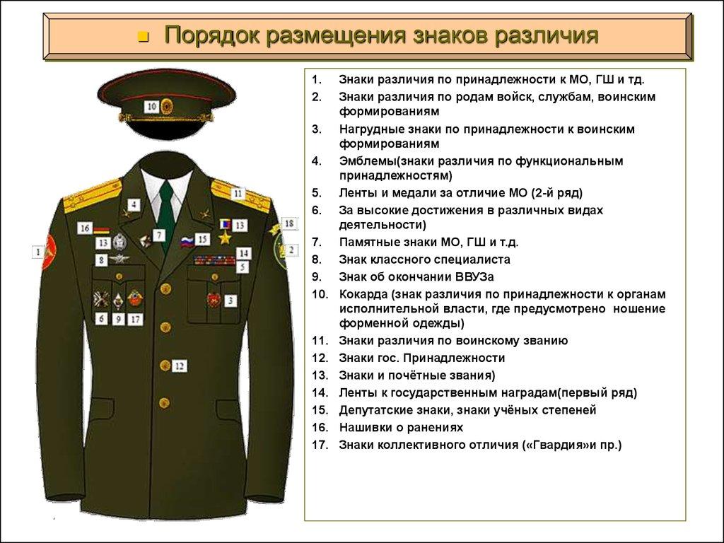 чем правила ношения парадной формы Певческая Башня, Пушкин