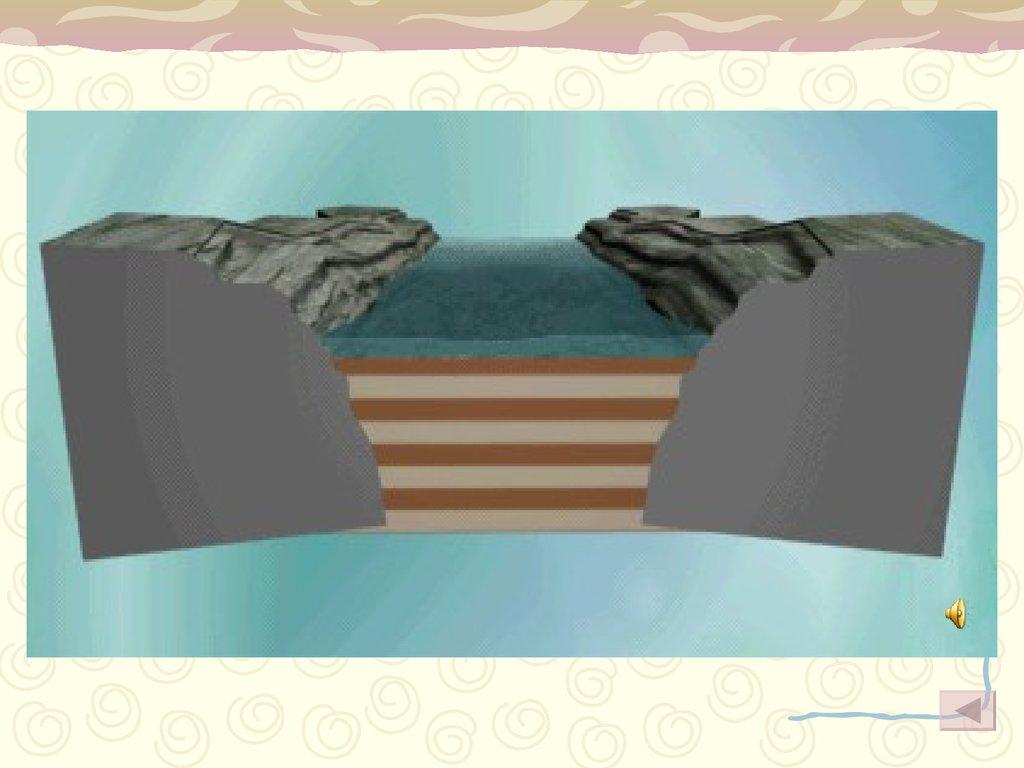 Геологическая история и геологическое строение территории ...: http://ppt-online.org/82284