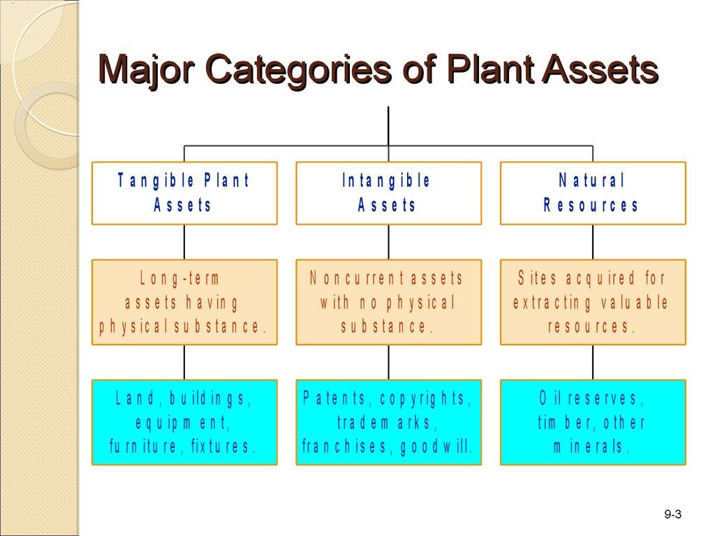 plant asset The latest tweets from plant & asset mgt ex (@plantassetmgt) uk's largest plant maintenance exhibition 10-12 april 2018 condition monitoring, asset management, cmms, contract maintenance.