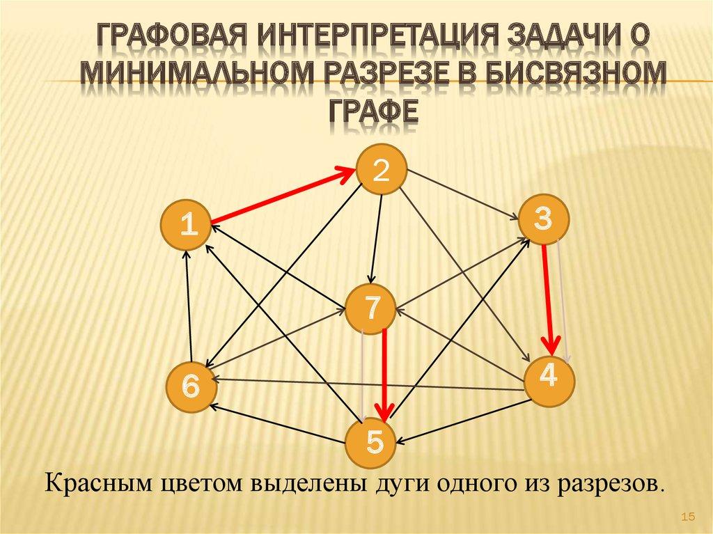 решения задач на графы о знакомствах