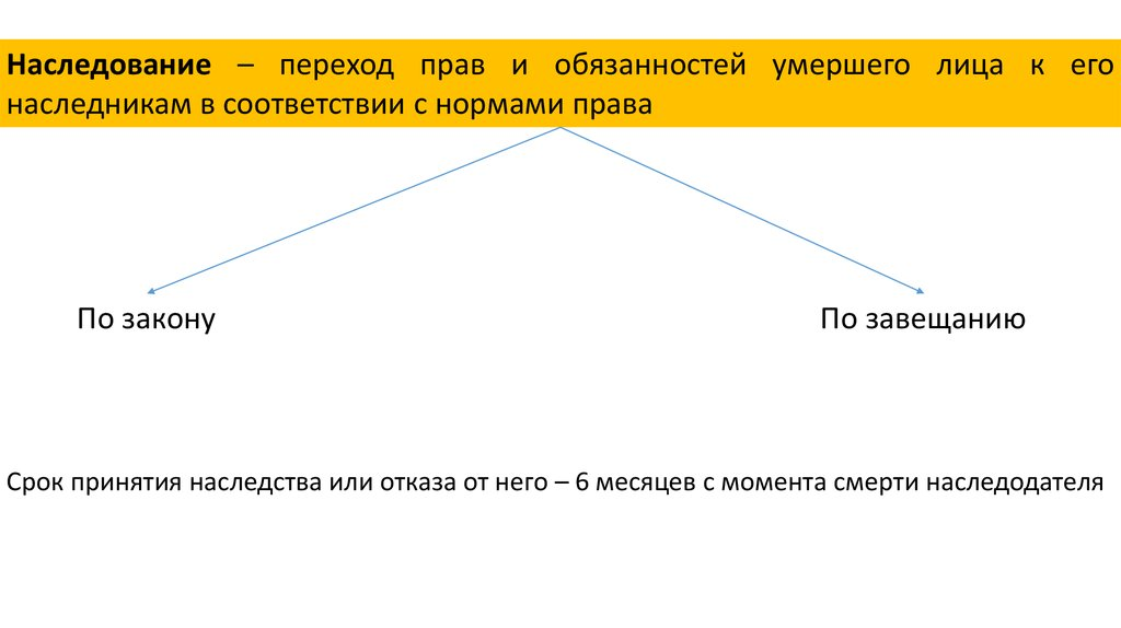 Арбитражный процессуальный кодекс (АПК РФ) от
