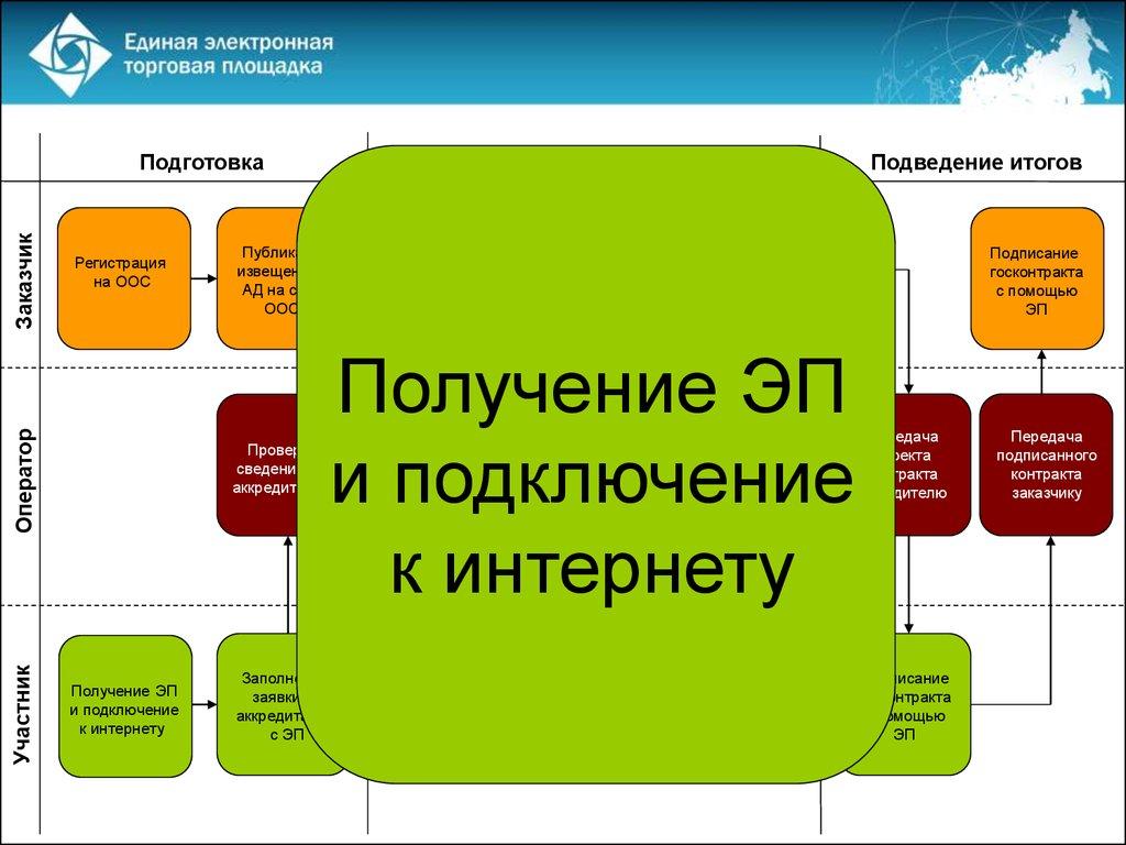 Информационная система управления схема фото 494
