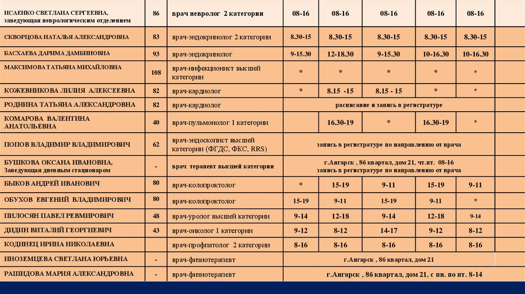 Медицинский центр профессора жулева