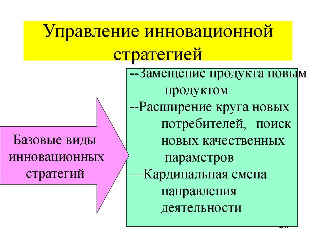 управление инновационным проектом курсовая