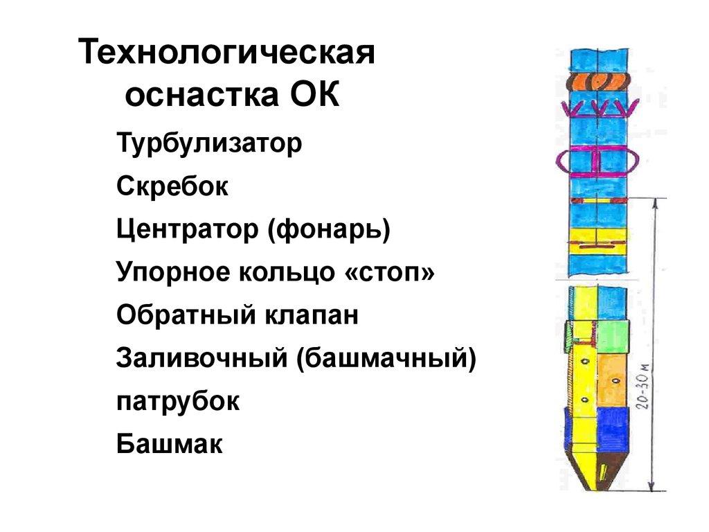 Кожухотрубчатый теплообменник с предохранительным клапаном теплообменник 26 10