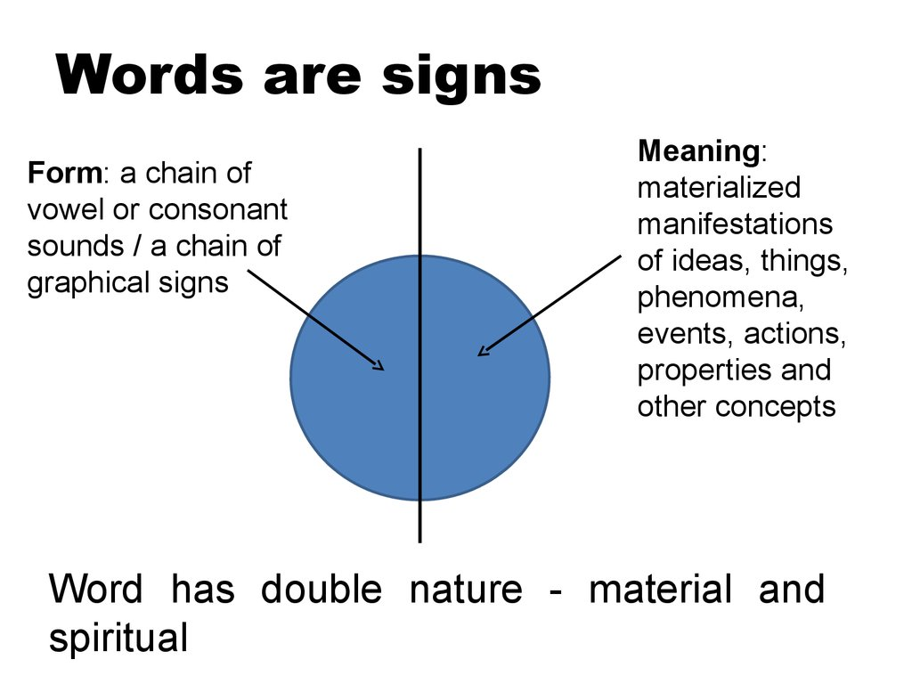 Words are signs