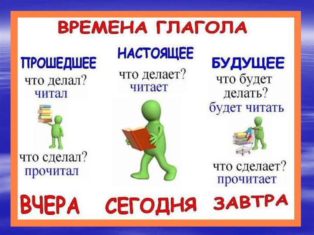 презентаци¤ глагол как часть речи 5 класс