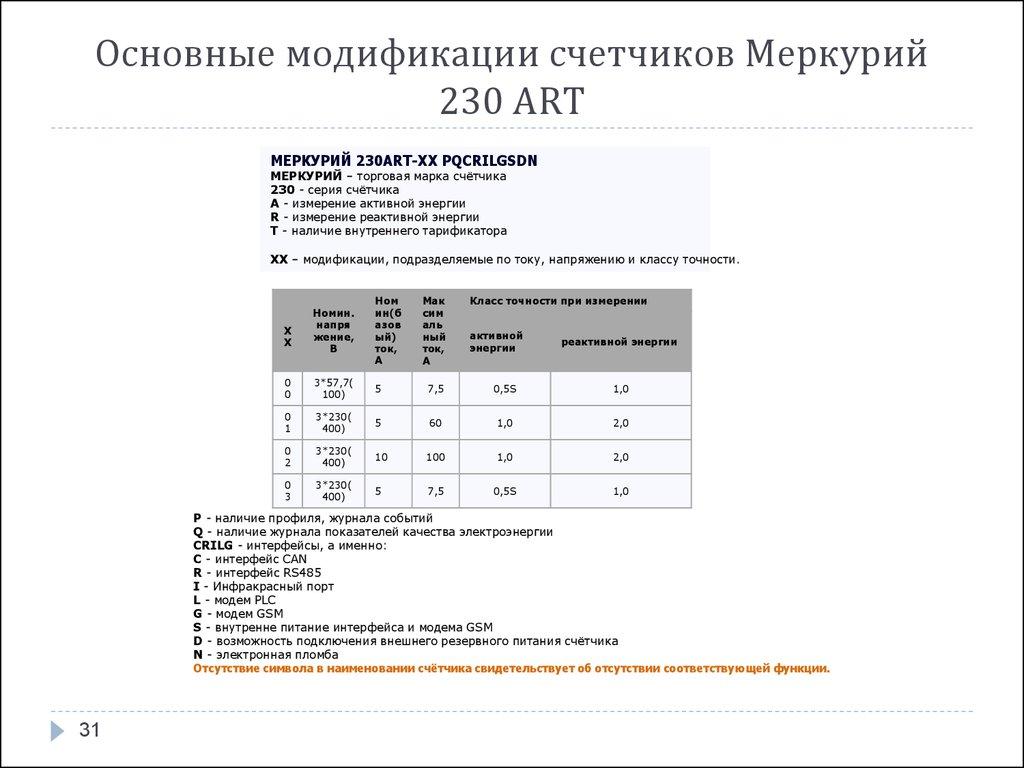 схема подключения счётчика меркурий 230 ам-03 к аскуэ