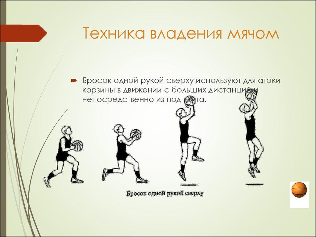 программа внеурочной деятельности правильное питание
