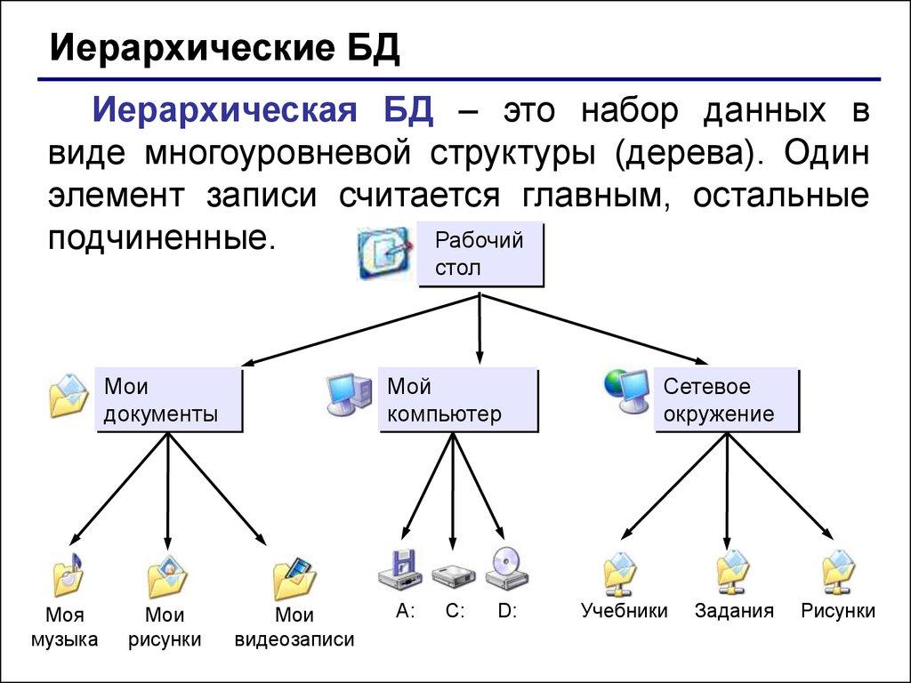 Реферат на тему базы данных - master-shef-deti.ru