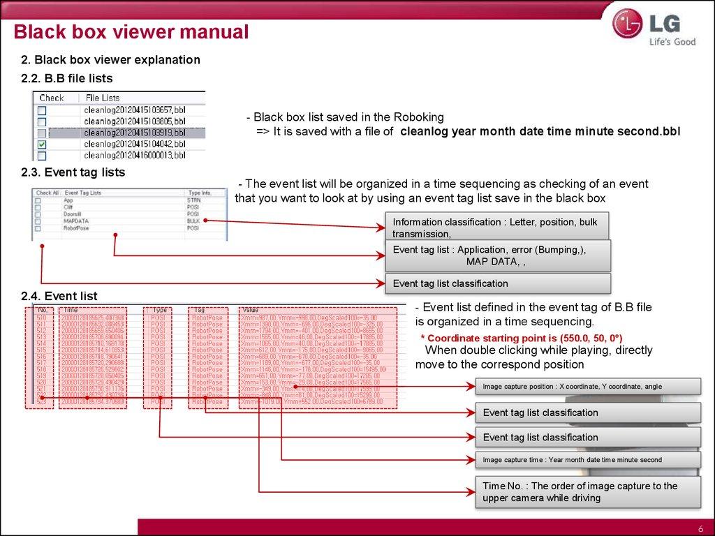 Gui Design Gui Design Lab Manual