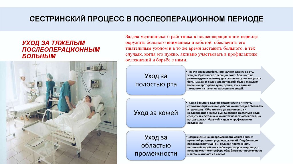 Уход за больными в раннем послеоперационном периоде