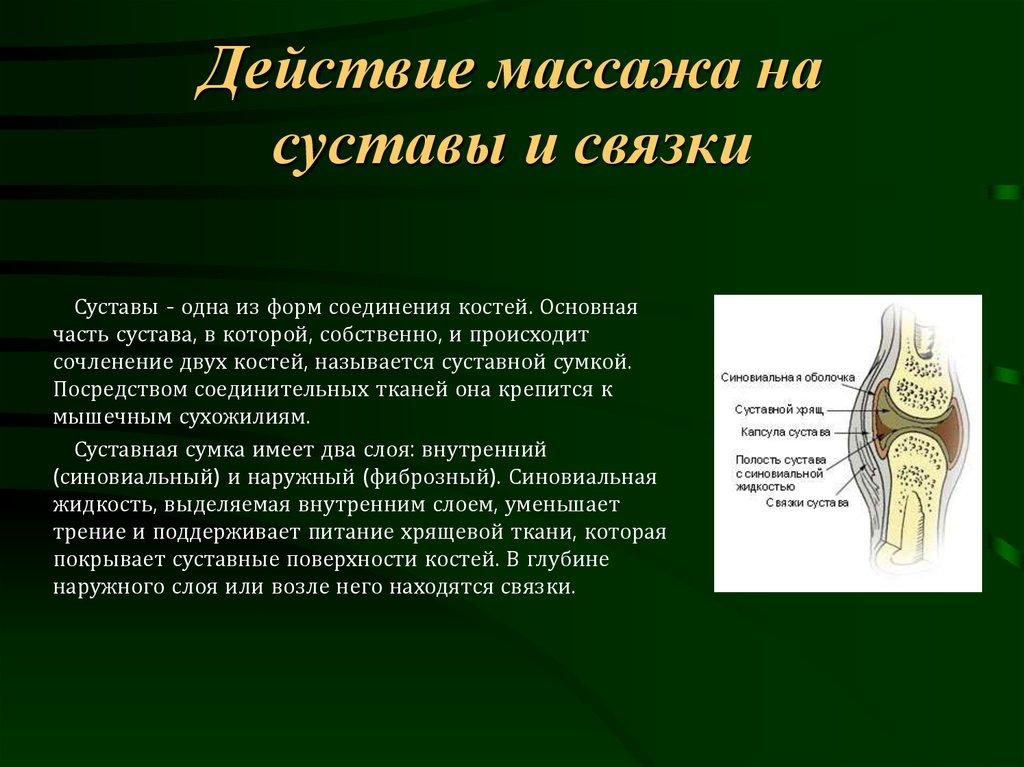 Влияние массажа на сустав связки