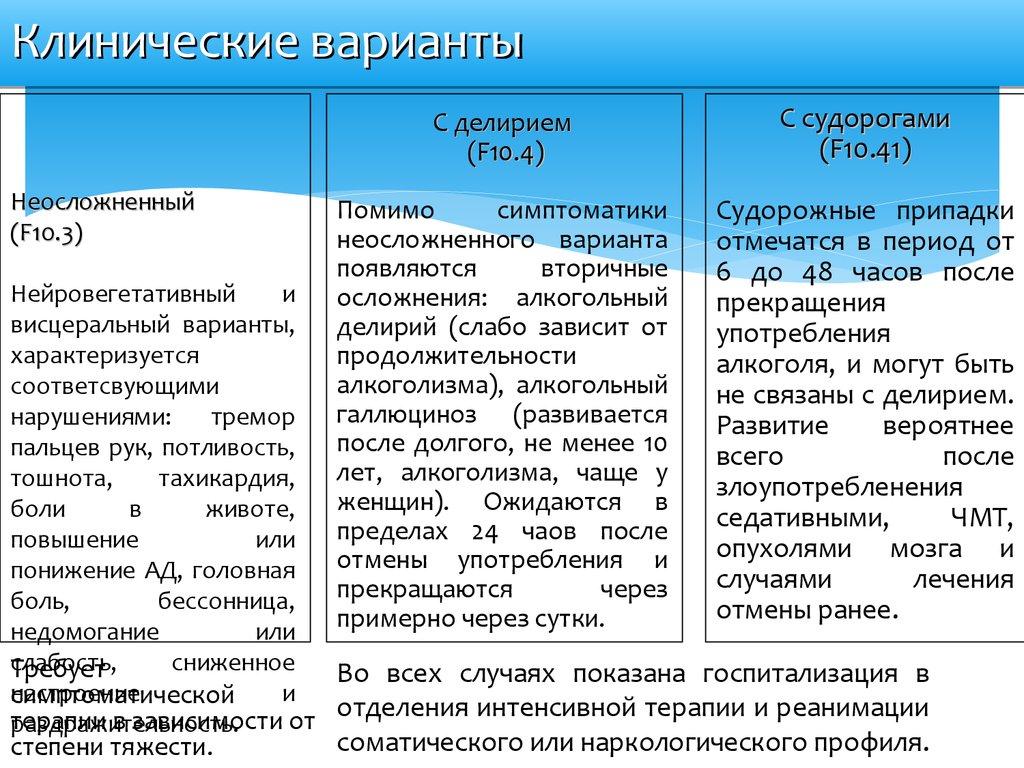 Алкоголизм клиники г. москвы