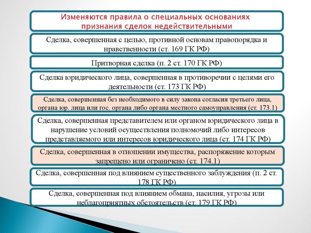Утвердят ли закон о выращивании гмо в россии