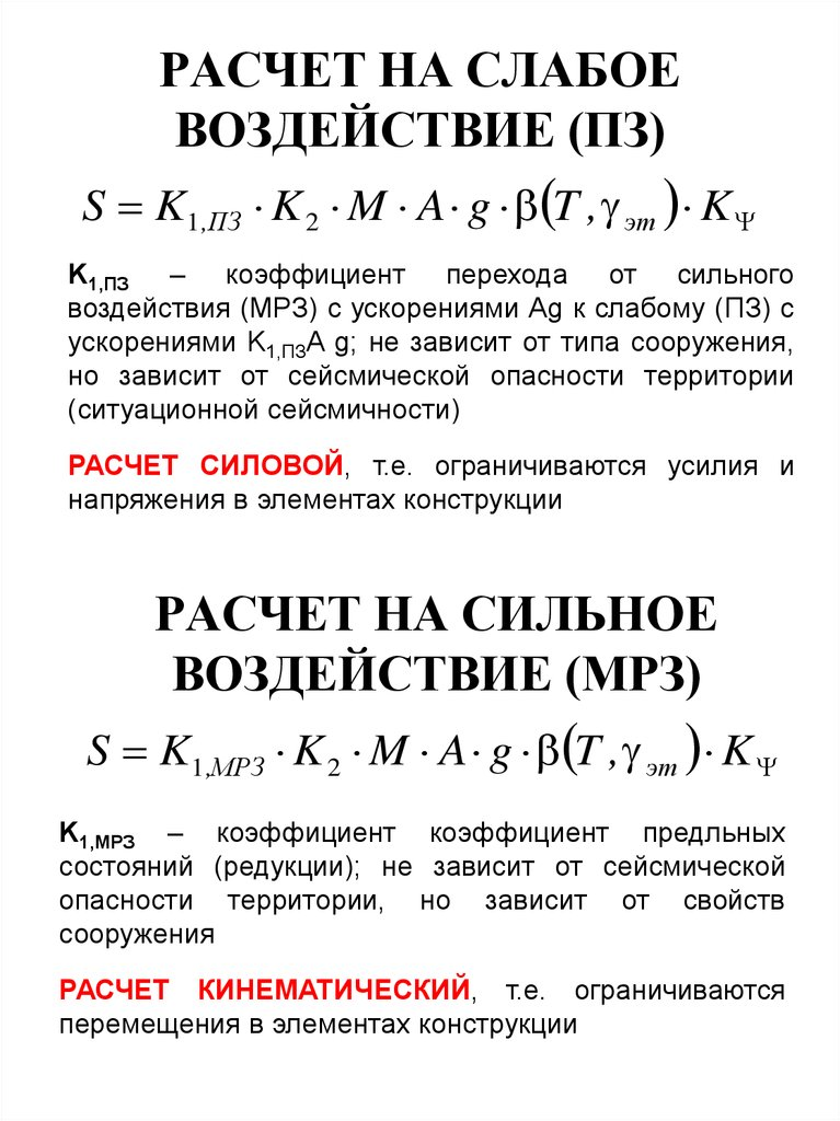 Пульсации ветра Динамический расчёт Wiki ЖБК