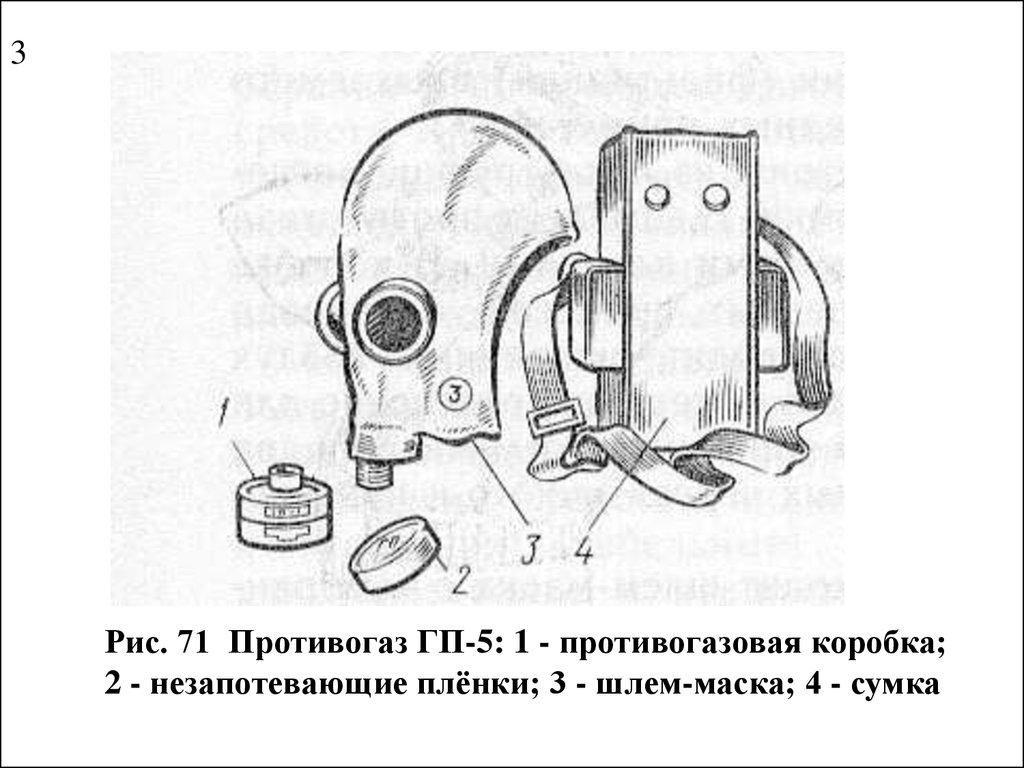 изолирующий противогаз 4 инструкция