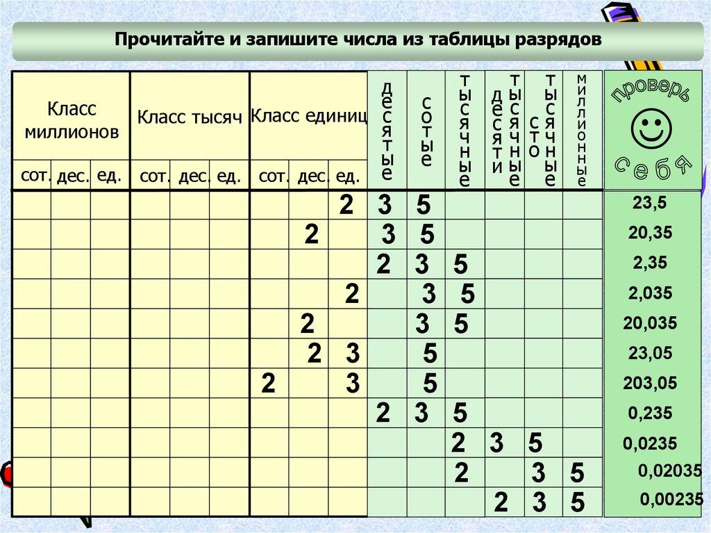 Калькулятор В Столбик Вычитание