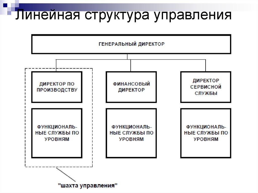 Программатор tl866cs схема