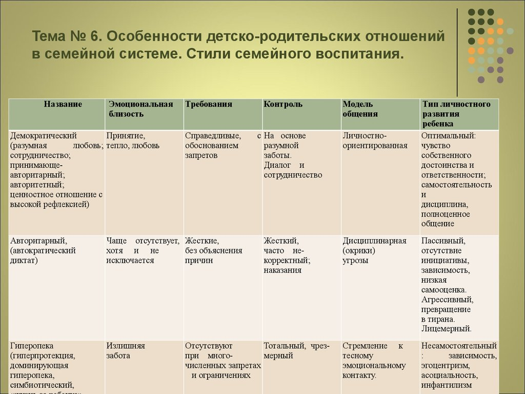 Программа История Психологии