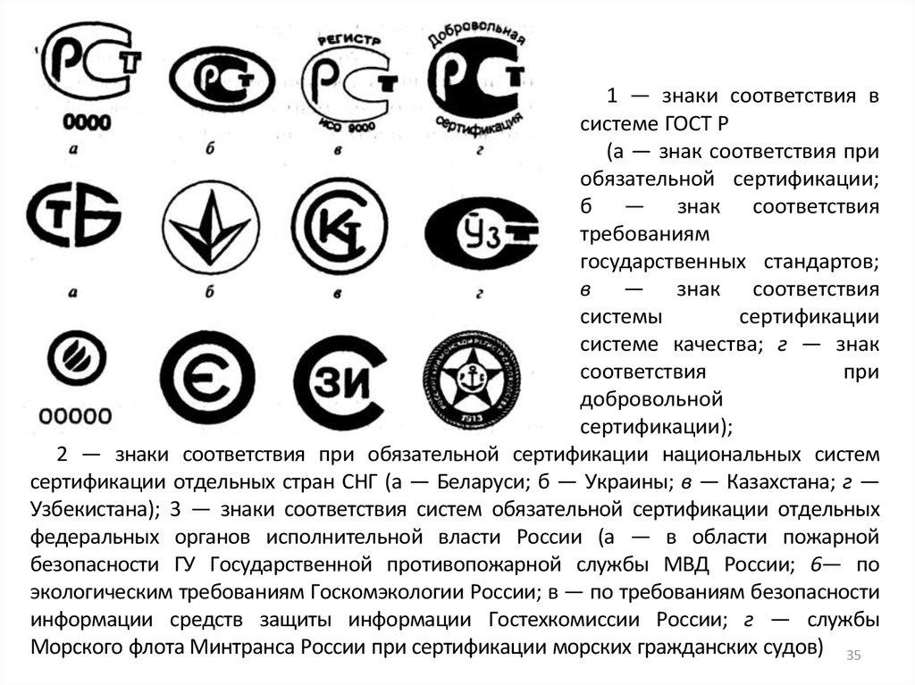 маркирование продукции знаком со